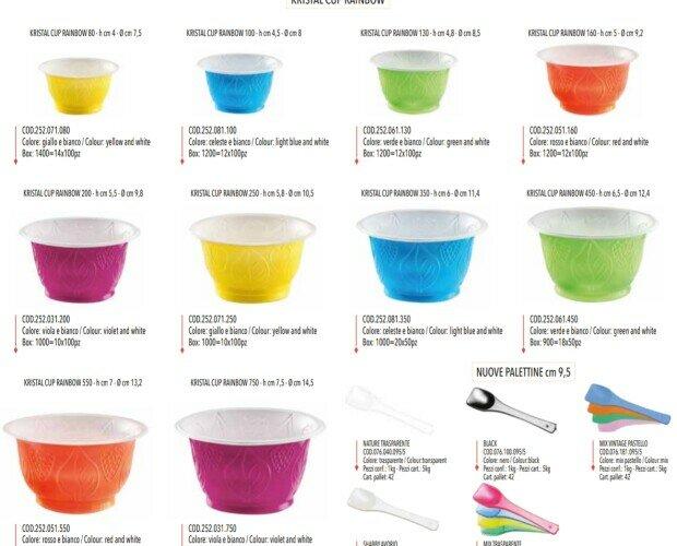 Coppette da gelatp. Una vasta gamma di prodotti da gelateria monouso,contenitori termici,palettine,ecc