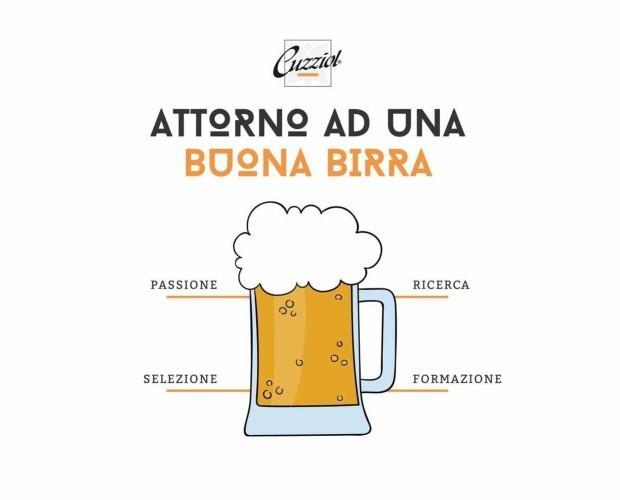 Birra. Birra d'Importazione. Prodotti di qualità