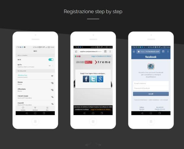 Registrazione Wifi. Passaggi per la registrazione semplice